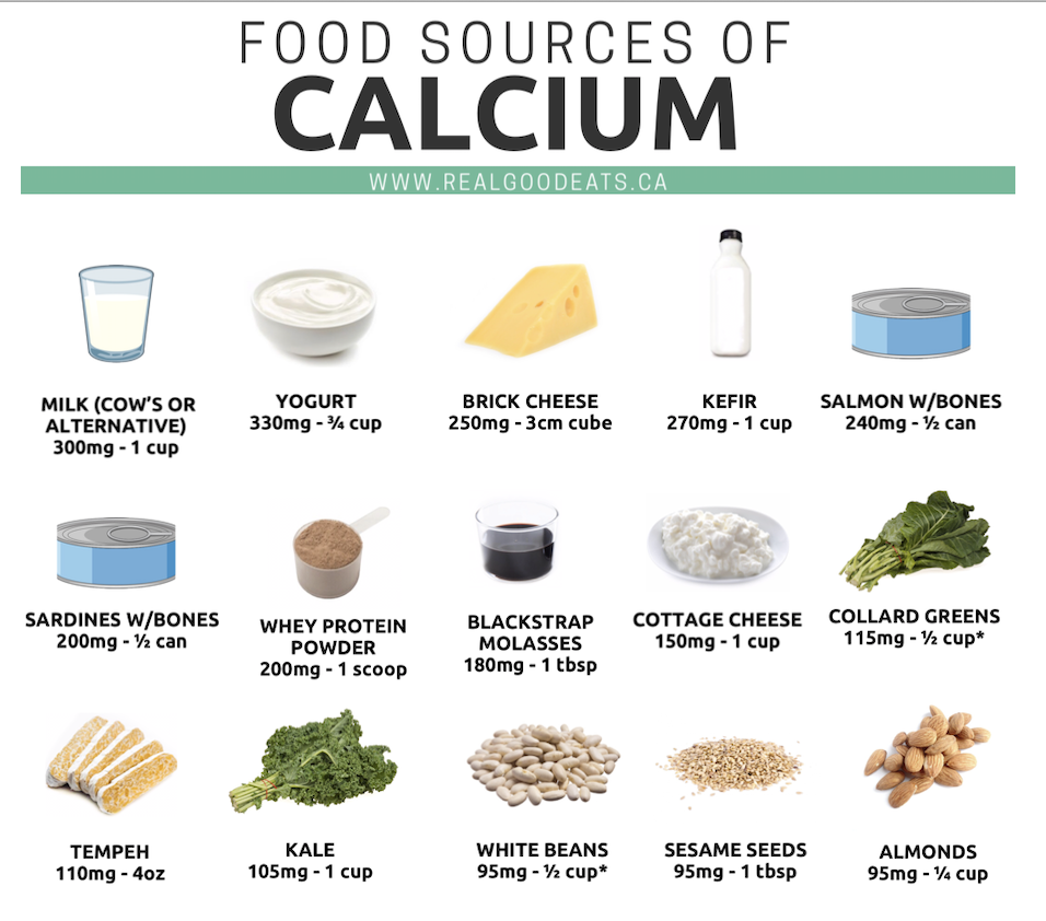 food sources of calcium - preview