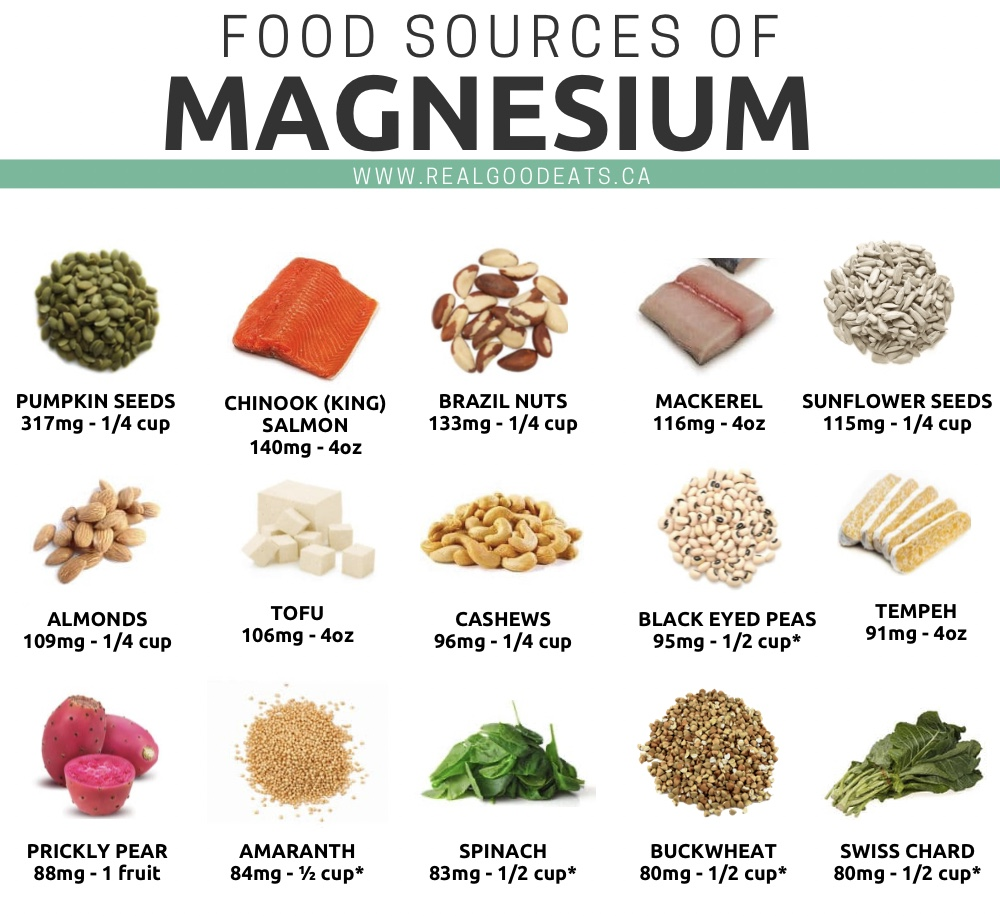 food sources of magnesium - example